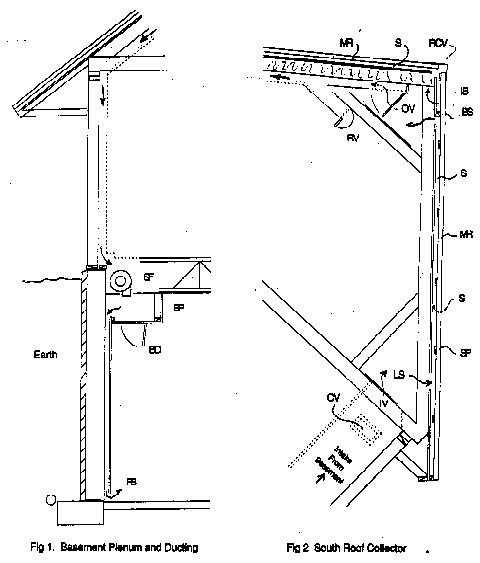 House And Duct Structure